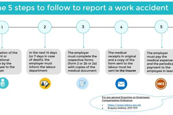 What are the 5 steps to follow to declare a work accident in Hong Kong?